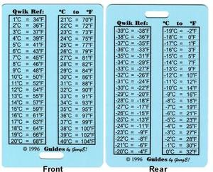 Temperature Conversion Card